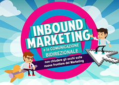 Marketing Inbound vs Marketing Outbound